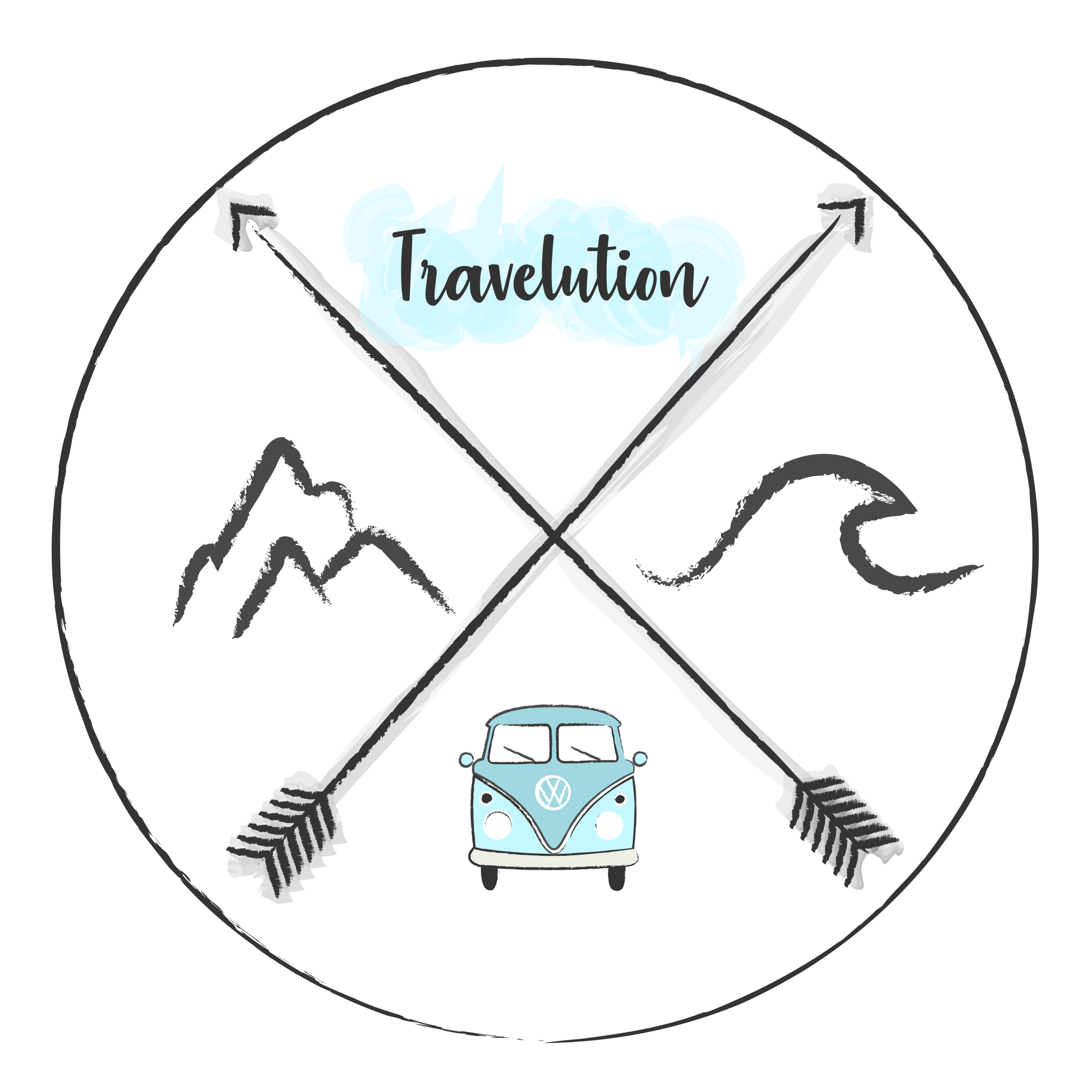 Travelution Vanlife Blog
